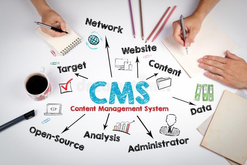 CMS内容管理概念 会议在白色办公室桌上 免版税库存照片
