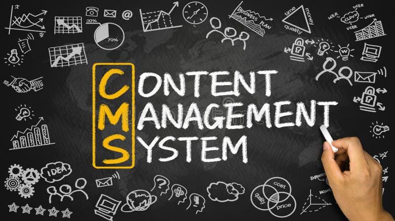 CMS概念:美满的管理系统 库存例证