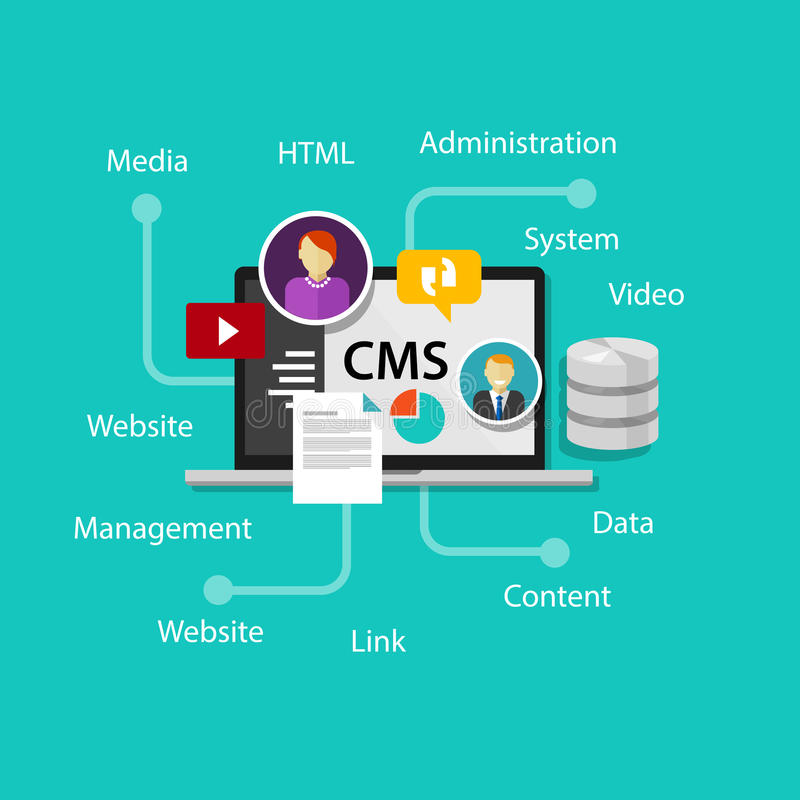 Cms-Content Management-Systemwebsite stock abbildung
