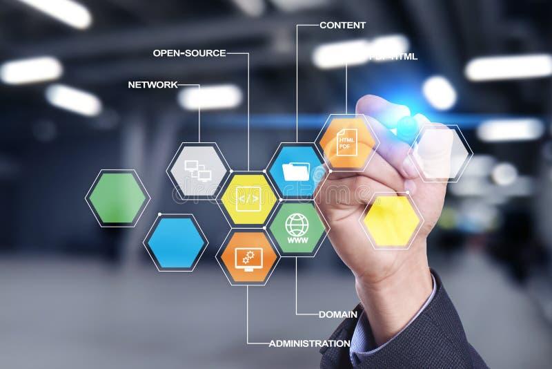 CMS De pictogrammen van het systeemtoepassingen van het inhoudsbeheer op het virtuele scherm Zaken, Internet en technologieconcep stock foto