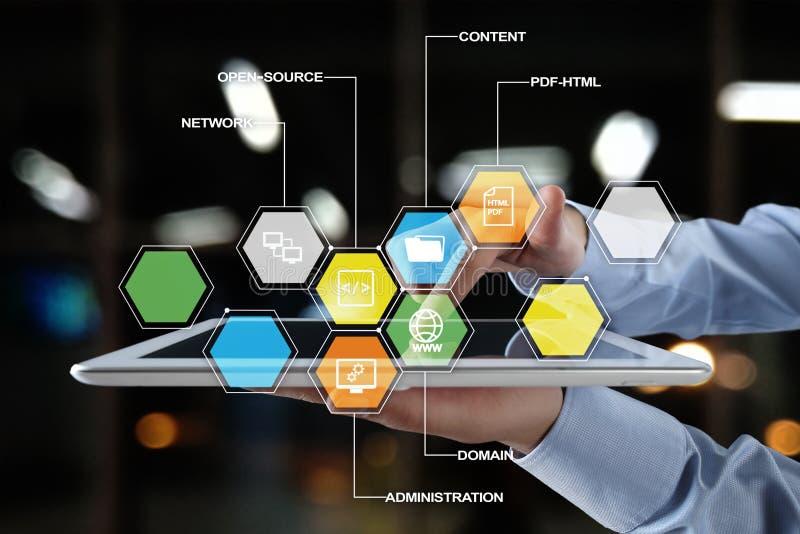 CMS Nöjda symboler för ledningsystemapplikationer på den faktiska skärmen Affärs-, internet- och teknologibegrepp fotografering för bildbyråer