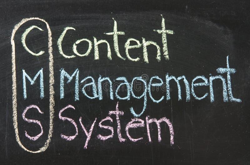 CMS, sistema de gestión contento fotos de archivo