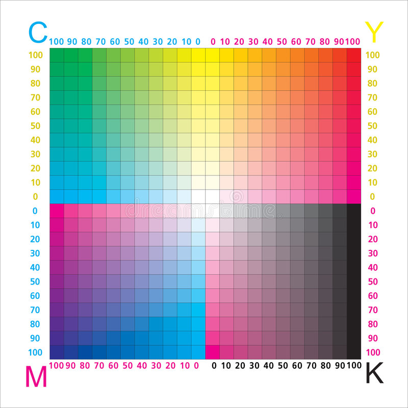 Cmyk illustration de vecteur