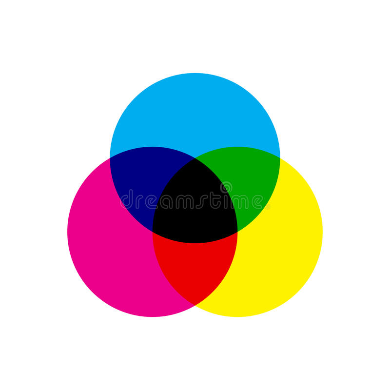 CMYK color model scheme. Three overlapping circles in cyan, magenta and yellow color. Print theme icon. Vector royalty free illustration