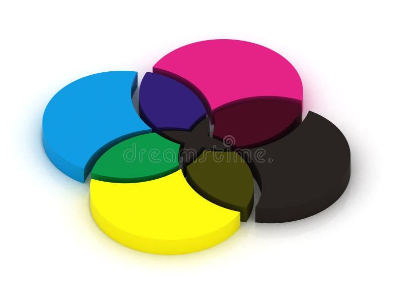 CMYK colors crossing. 3D illustration