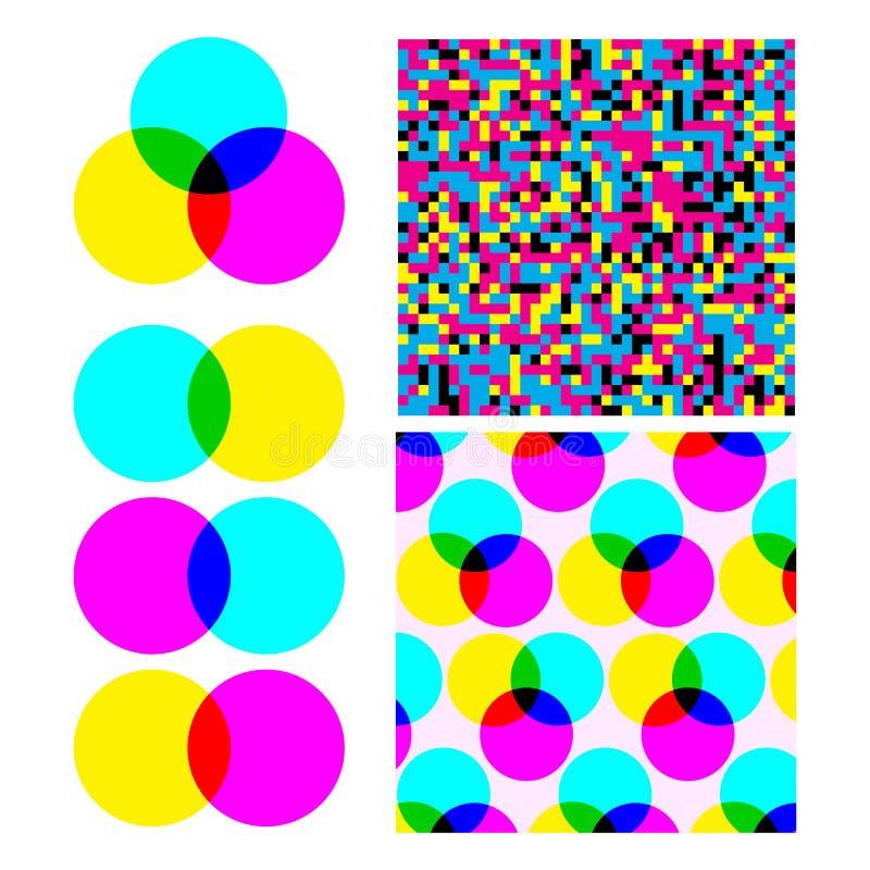 Cmyk koloru modela Odejmujący Mieszany Ustalony wektor royalty ilustracja