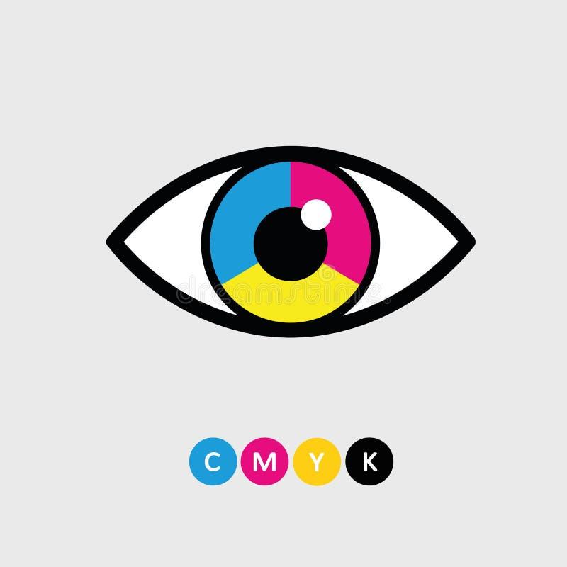 CMYK oka początkowych kolorów druk ilustracja wektor