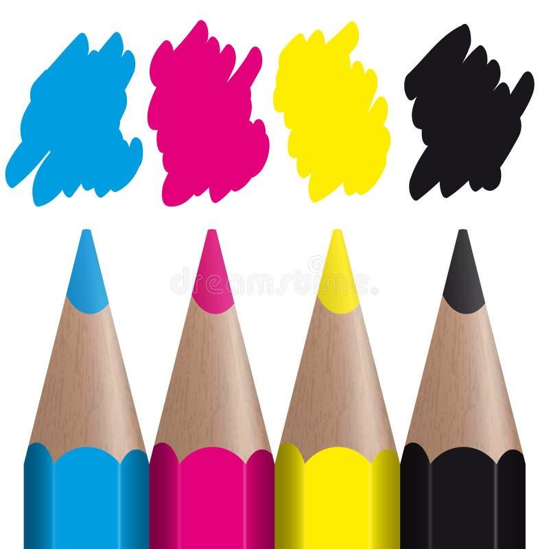 CMYK - 4 ont coloré des crayons avec l'éclaboussure de couleur illustration stock
