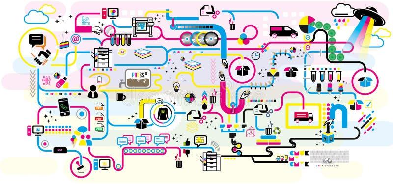 cmyk proces, reclame, pers, agentschap, druk stock illustratie