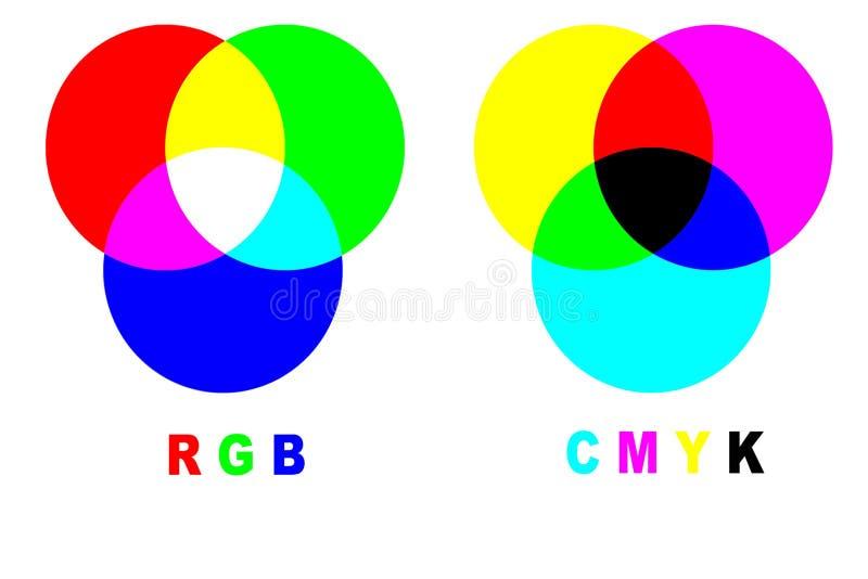cmykfärger som blandar rgb vs stock illustrationer