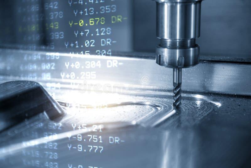CNC机械中心有G代码数据背景 皇族释放例证