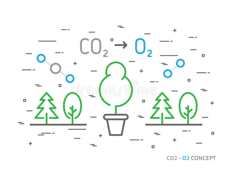 CO2 carbon dioxide to O2 oxygen colorful linear vector illustration royalty free illustration