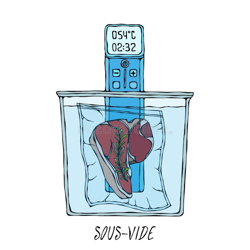 Co jest Sous-Vide Wolna Kulinarna technologia Doskonalić Czułego Soczystego Mięsnego stek Vacuumizer jedzenia Sealer Naczelna kuc ilustracji
