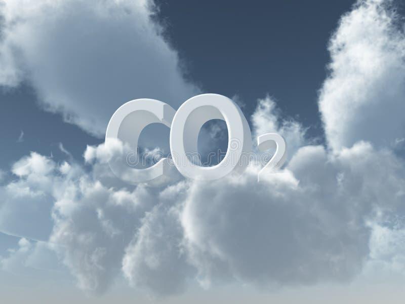 CO2 ilustração do vetor