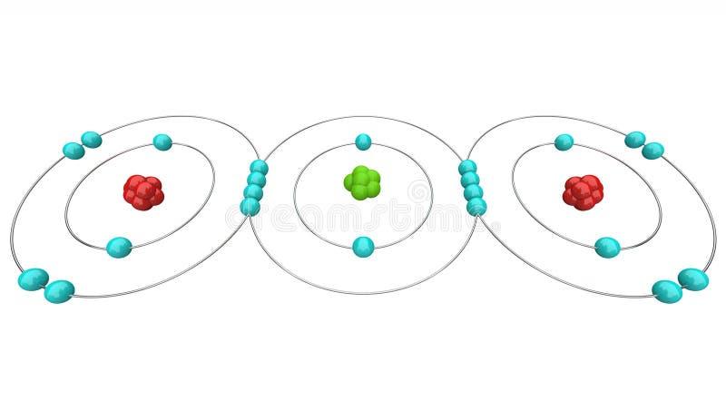 CO2 del dióxido de carbono - diagrama atómico ilustración del vector