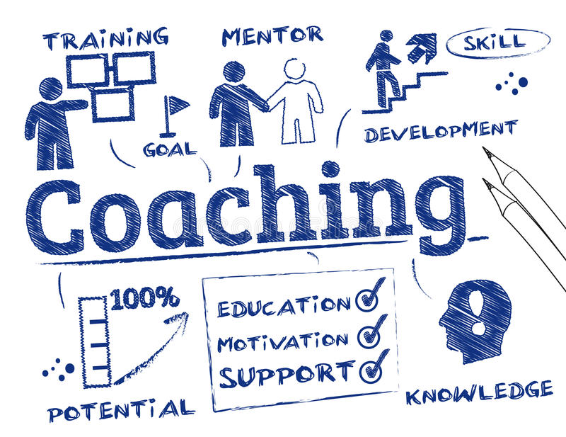 Coaching Chart. Coaching concept. Chart with keywords and icons