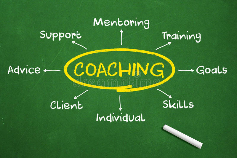 Coaching. Concept sketched on blackboard stock illustration