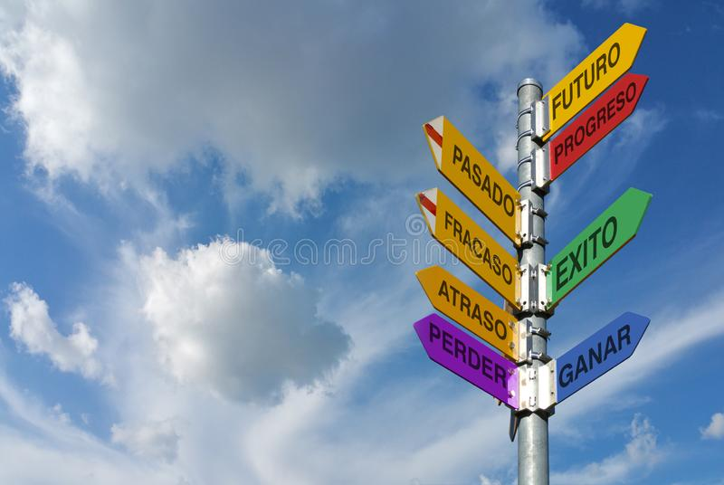 Coaching directory,success,win, pole with directions and cloudy sky royalty free stock photography