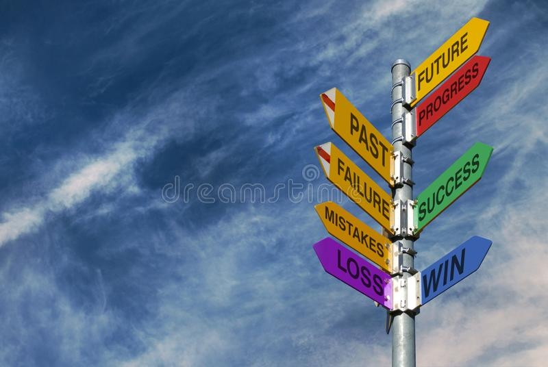 Coaching directory,success,win, pole with directions and cloudy sky stock photo
