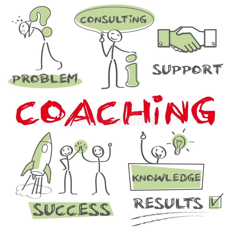 Coachning motivation, framgång stock illustrationer