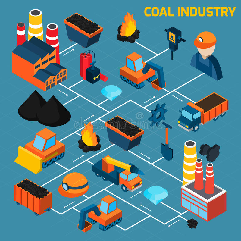 Coal Industry Isometric Flowchart. With charcoal production process 3d elements vector illustration vector illustration