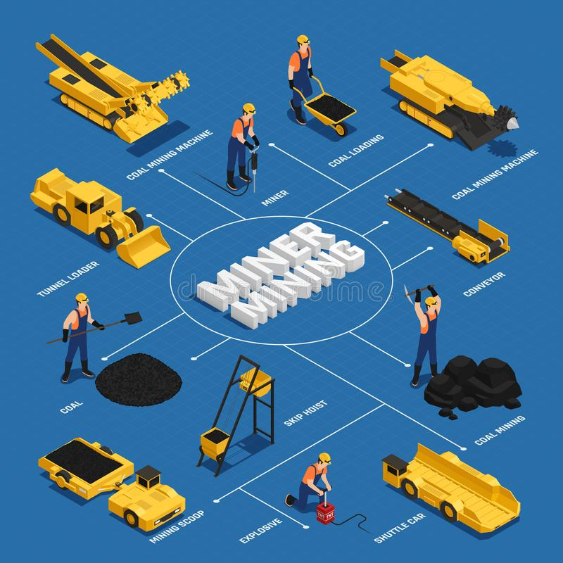 Coal Mining Isometric Flowchart. Miners with working equipment and machines for coal mining isometric flowchart on blue background vector illustration royalty free illustration