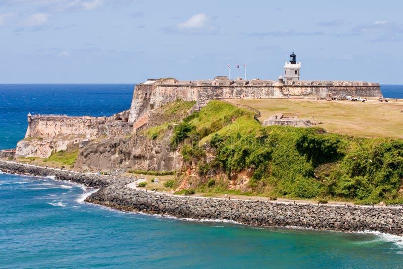 Coastal Fortification on Azure Water