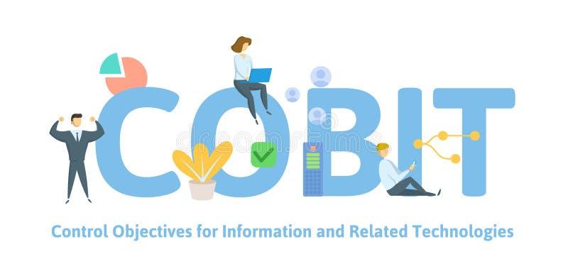 COBIT, Controledoelstellingen voor Informatie en Verwante Technologieën Concept met sleutelwoorden, brieven en pictogrammen vlak vector illustratie
