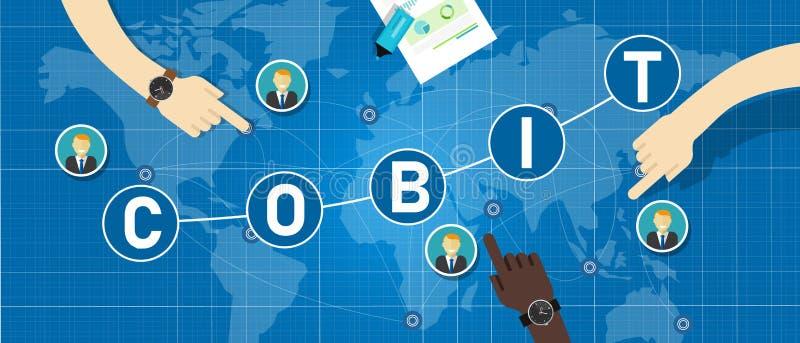 COBIT, Controledoelstellingen voor Informatie en Verwante Technologie?n Concept met sleutelwoorden, brieven en pictogrammenvector vector illustratie
