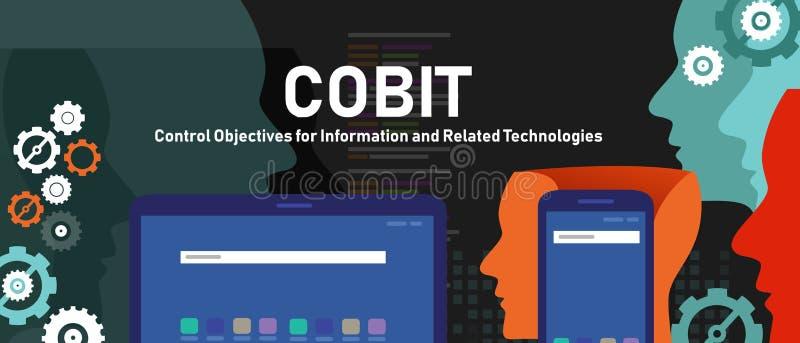 COBIT, Controledoelstellingen voor Informatie en Verwante Technologie?n Concept met sleutelwoorden, brieven en pictogrammenvector stock illustratie
