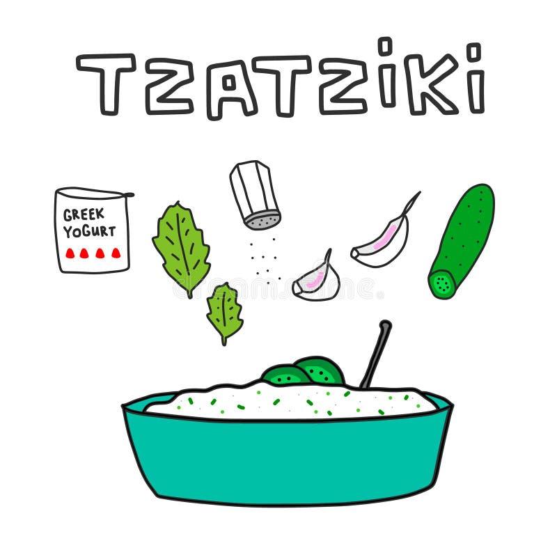 Cocina kuwaití, Laban o leche fermentada Uno de la bebida más popular de Kuwait Tzatziki libre illustration