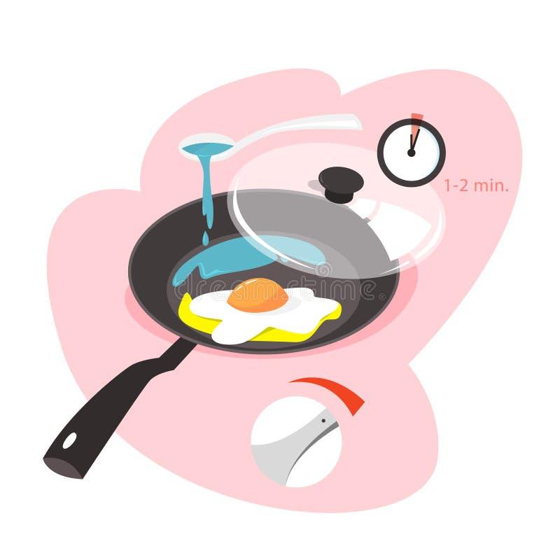 Cocinar los huevos fritos para la comida sabrosa de la mañana del desayuno libre illustration