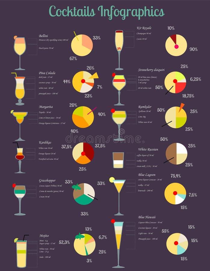 Cocktail Infographic illustrazione vettoriale