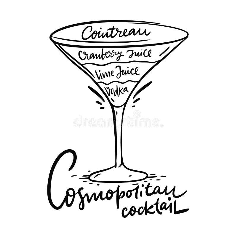 Cocktail kosmopolitisch und seine Bestandteile in der Weinleseart Vektorillustration des Handabgehobenen betrages vektor abbildung