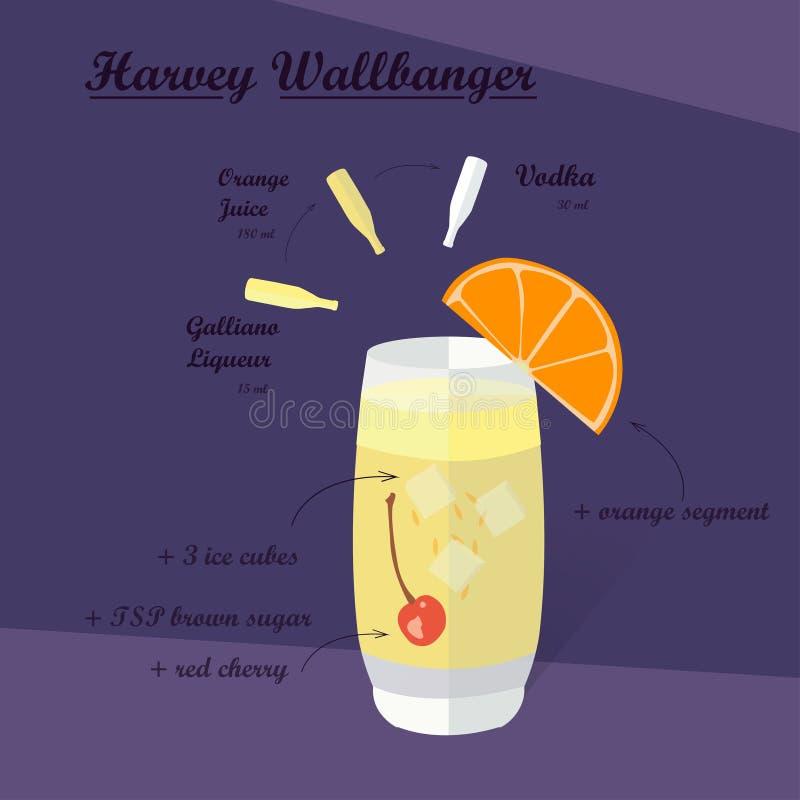 Cocktail Recipe, Vector. Cocktail recipe vector Harvey Wallbanger. Illustration of the menu bar royalty free illustration