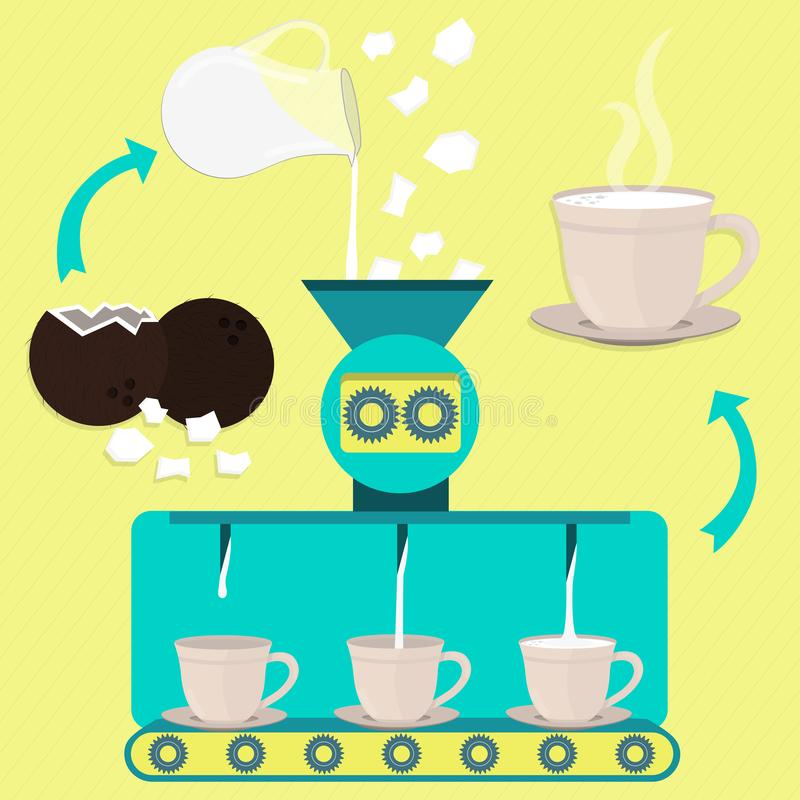 Coconut milk beverage production. Hot milk with coconut cup with line series production. Jug of milk. Factory of hot milk cup with coconut. Milk and piece of stock illustration