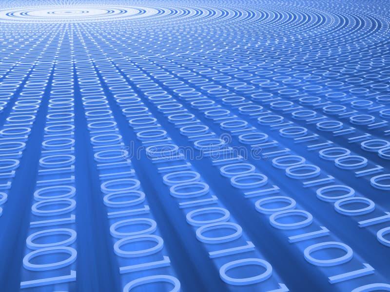 Code binaire