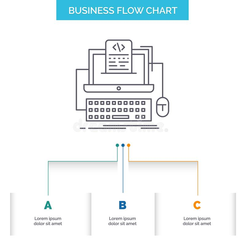 Code, coding, computer, monoblock, screen Business Flow Chart Design with 3 Steps. Line Icon For Presentation Background Template. Place for text. Vector EPS10 royalty free illustration