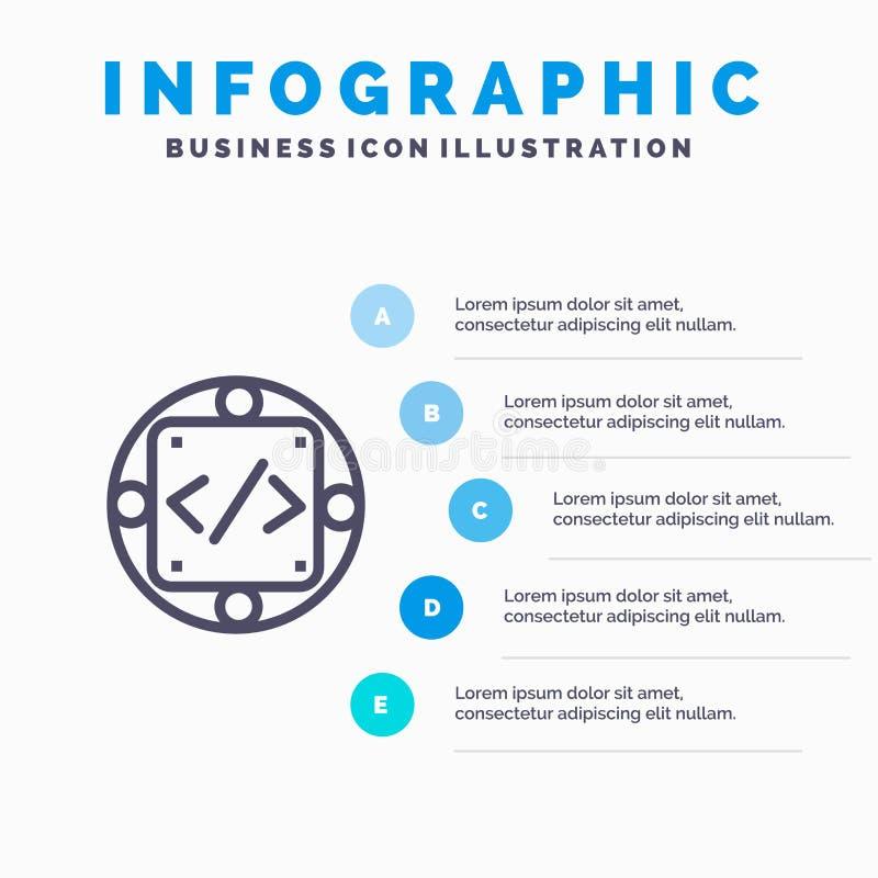 Codice, abitudine, implementazione, gestione, serie di prodotti icona con il fondo di infographics di presentazione di 5 punti illustrazione vettoriale