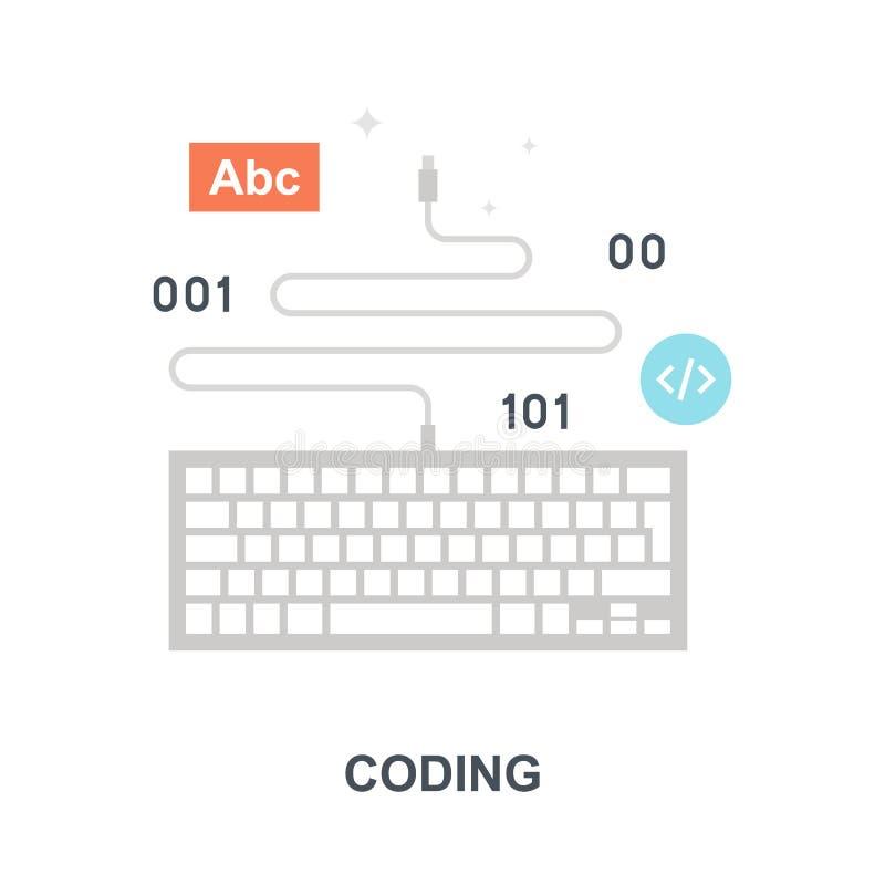 Codificando o conceito do ícone ilustração do vetor