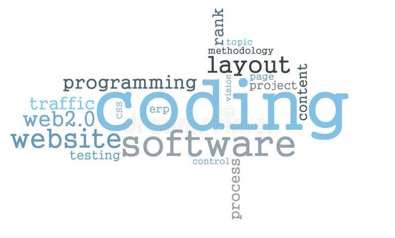 Coding software word cloud vector illustration