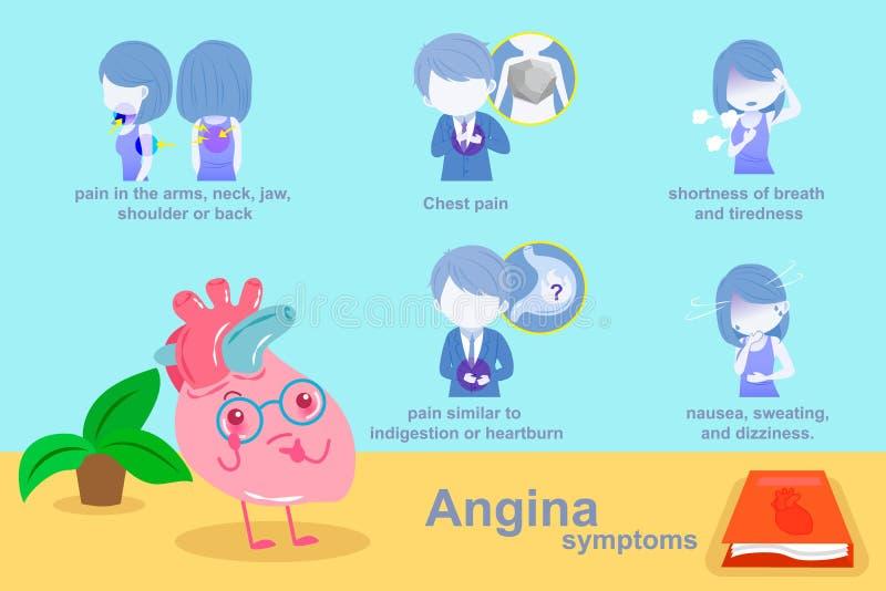 Coeur avec le symptôme d'angine illustration stock