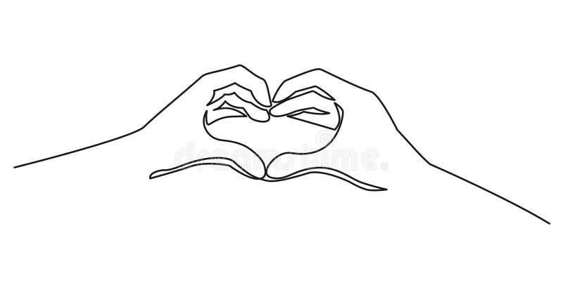 Coeur de dessin au trait continu mains un Dirigez les éléments, le symbole de l'amour et la santé illustration stock