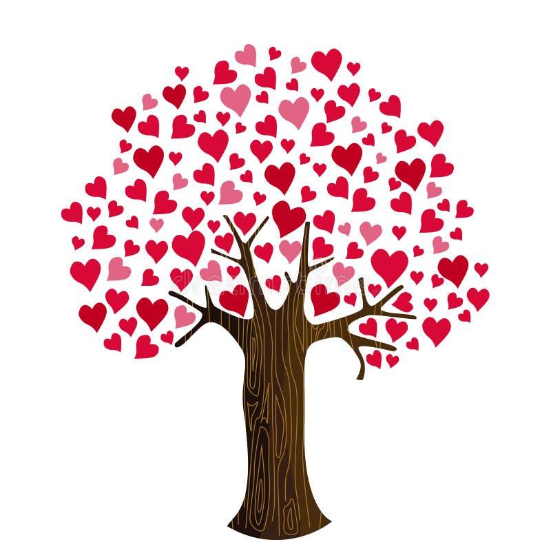 Coeurs de Saint-Valentin sur le clipart (images graphiques) d'arbre illustration libre de droits