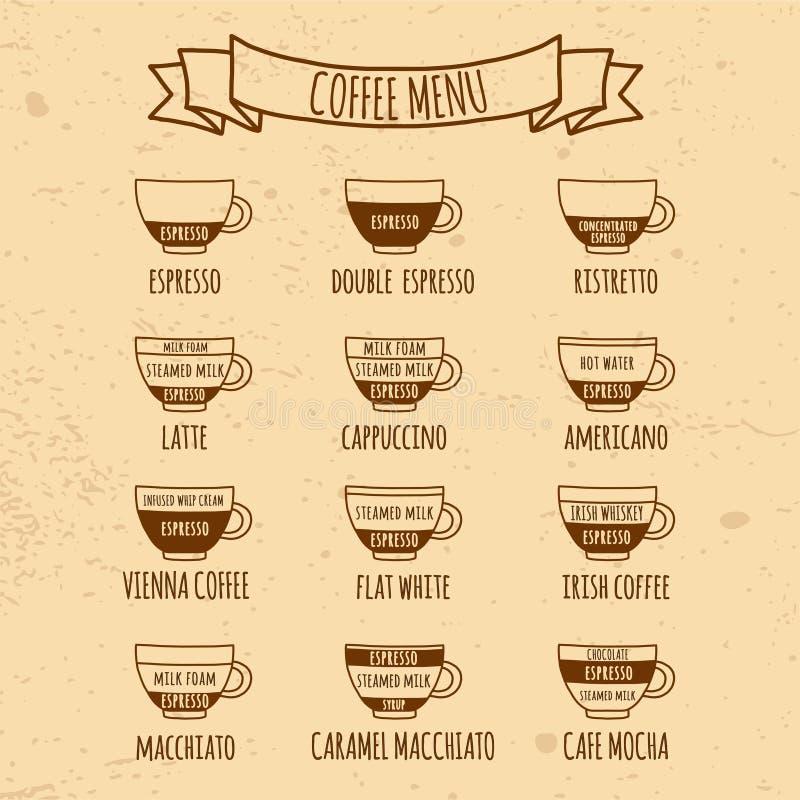 Coffe-Menü Hand gezeichnetes infographic stock abbildung