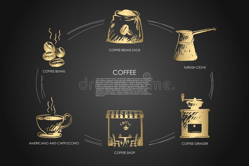 Coffee- beans, americano and cappucino, coffee shop, grinder, turkish cezve, bean sack vector concept set. Hand drawn sketch isolated illustration vector illustration