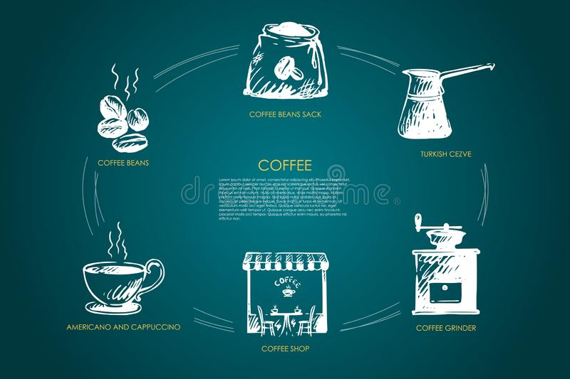 Coffee- beans, americano and cappucino, coffee shop, grinder, turkish cezve, bean sack vector concept set. Hand drawn sketch isolated illustration royalty free illustration