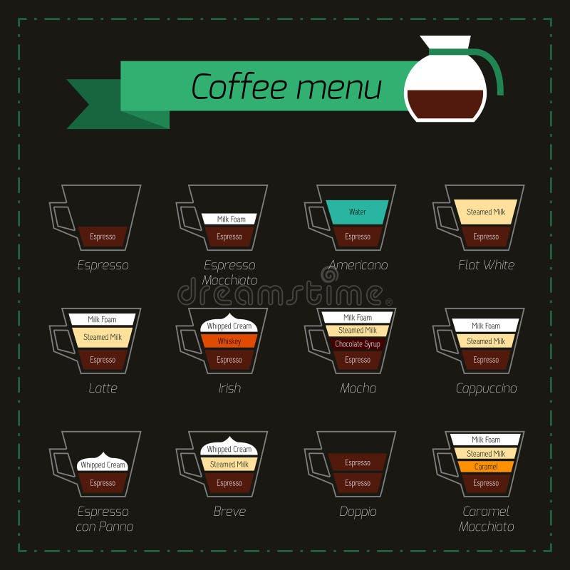 Coffee menu decorative icons stock illustration