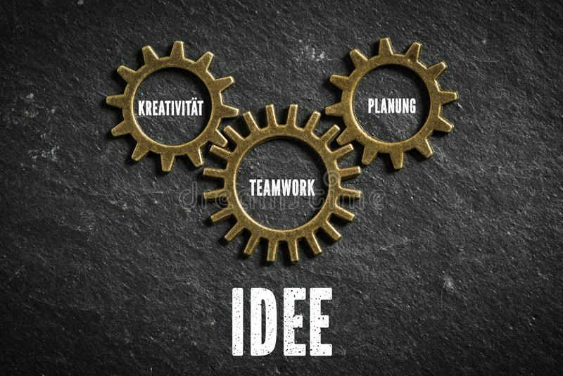 Cogwheels symbolizing connection of components of `Idea` in German. On slate background stock photo