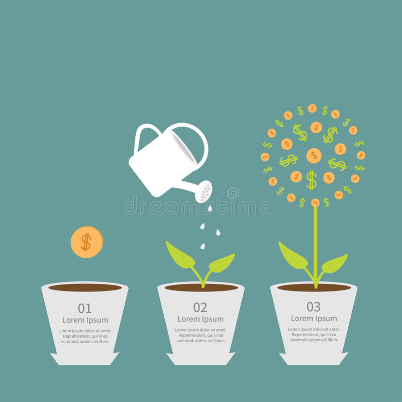 Coin seed, watering can, dollar plant. Financial growth concept. Flat design infographic. Vector illustration royalty free illustration
